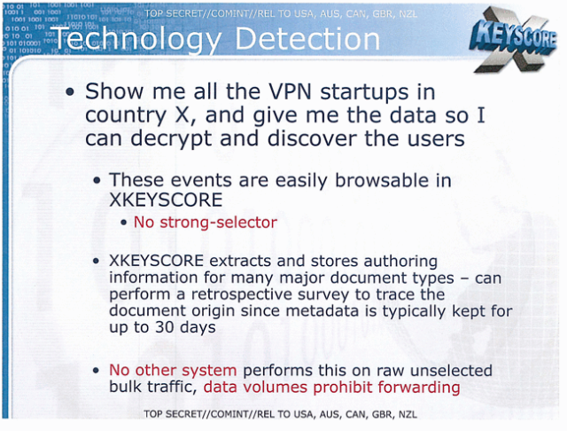 Can NSA Crack VPN?